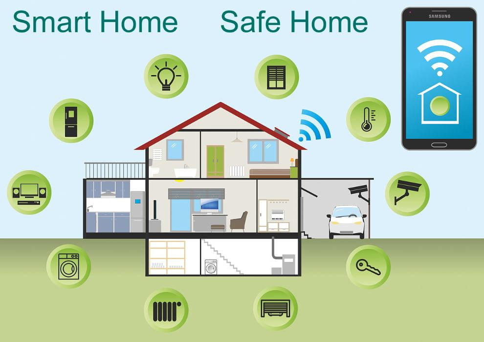 Bezpieczny inteligentny dom Bezpieczny inteligentny budynek
